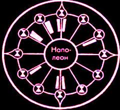 В астрологии Фигуры Джонса