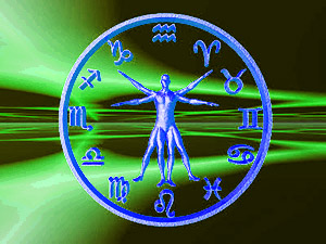 Астрология что такое