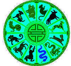 китайский гороскоп совместимость