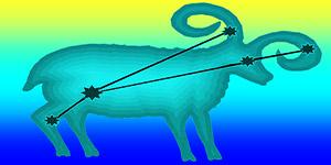 Овен фото знак зодиака