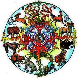 по годам восточный гороскоп