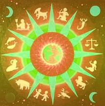 по дате и году рождения гороскоп