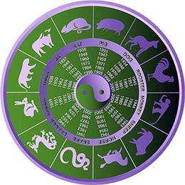 гороскоп по годам