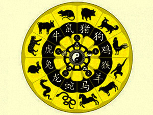 гороскоп совместимости по году рождения