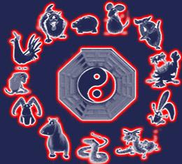 по году рождения гороскоп совместимости