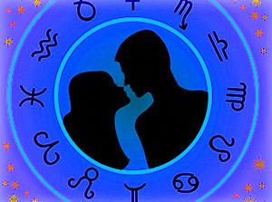 гороскоп совместимости по дате рождения
