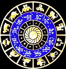 гороскоп по годам и по знакам зодиака