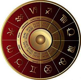 по дате рождения гороскоп совместимости