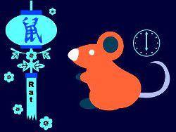 гороскоп совместимости по годам