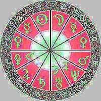 по дате рождения и времени гороскоп