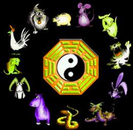 по годам гороскоп совместимости