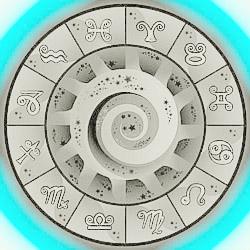 гороскоп по дате рождения составить
