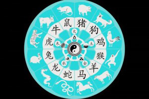 по годам и месяцам гороскоп