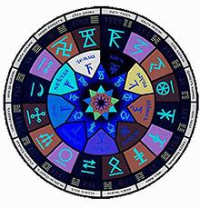 гороскоп по месяцам
