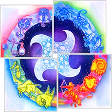 сочетание года рождения и знака зодиака