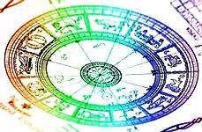 в астрологии транзиты