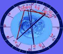 трин астрология