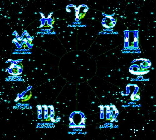 определить знак зодиака