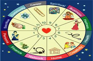 астрология девятый дом