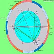астрология квадратура